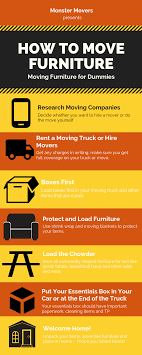 Mover Help – Tips, Advice, And How To Move   Comprehensive Moving ... Enterprise Moving Truck Cargo Van And Pickup Rental Hand Trucks Supplies The Home Depot 6 Deals To Rember When Pcsing Militarycom Commercial Toronto Wheels 4 Rent Cheap Find Deals On Line At How Move Crosscountry Without Going Broke Andor Insane Gq Man With A Van Fniture Removals Movers Companies Cheap Moving Trucks Rentals By Nm Jesse Drake Affordable Lowcost Budget Long Distance Best Longdistance Two Men And Truck Who Care Car Vans In Amherst Pelham Shutesbury Leverett