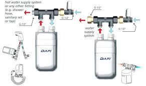 instant flow water heater royalpalmsmtpleasant com