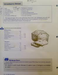 Downeast Maine Pumpkin Bread Recipe by Sweet Potato Molasses Bread The Nutrition Adventure
