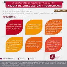 Carta Poder Para Tramites Vehiculares Jalisco Carta Poder