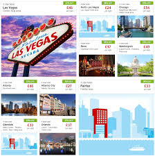 Hotwire Coupon Code App / Namecoins Coupons Netflix Discount Voucher Code Hbx Store Coupon Priceline On Twitter Enjoy A Summer Trip To Historic Hotwire App Namecoins Coupons Express Deals Best Tv Under 1000 Hotels Promo 2018 6 Slice Toasters Vacation Codes Play Asia Priceline Sale 40 Off October Store Deals Updated Promo Travel Codeflights Holidays How Book Retail Hotel Room 2019 The App New Voucher Travel Codeflights