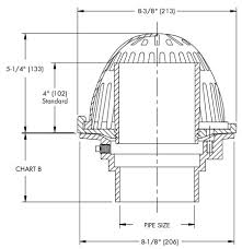 watts rd 200 w roof drain specifications