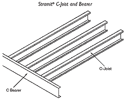 Distance Between Floor Joists by Stramit Residential Floor Framing System Stramit