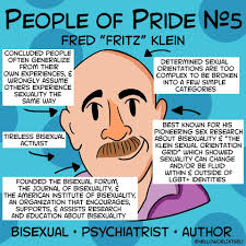 100 Fritz 5 People Of Pride Klein Hello World Its Eli