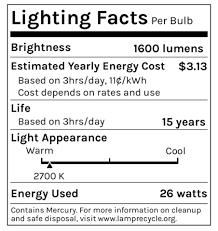 a21 100 watt replacement tesla technology light bulb finally