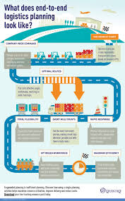 Truck Logistics Business Plan The Magic Formula Of Business Plan For Trucking Company Showcased In Startup Financial Projections Template Pdf Unique Business Plan Real Trucking Free Recent Food Truck Excel Company Online Brand Builder Plans For 17001816605821 Un Esempio Di Elaborazione Del Per Unatartup Youtube Youtube Glossary Proposal Inspirational Kharazmiicom How To Write A Mandegarinfo