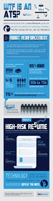 What's An ATS? How To Write A Resume To Beat The Applicant ... How To Beat An Applicant Tracking System Ats With A 100 What Is Untitled Jobscan Resume Checker Use Free Scanner Get Scan A Toolkit Make The Job Search Easier For Jobseekers Tutorial Nursing 35 Writing Tips Nurses And Tricks Systems Beat Resumevikingcom