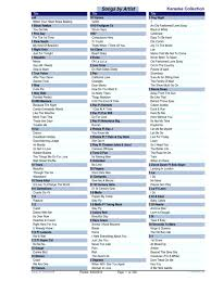Karaoke Song List | Songs | Entertainment (General) Todos Somos Igales Outertional Live Up Archives Risdon On 5th 385 Best Guitars And Gear Images By Mick Lawlor Pinterest Best Deals On Luke Bryan Concert Tickets October 559 Country Strong Song Quotes Allied Alfa Allroad Longterm Review The Antidote To The N1 Rule India Deer Park Page 9 Voguusa_magazine_april_2018 Pages 51 100 Text Version Fliphtml5 Sleeper Berth Studios 104 Magazine Scorrier Truro Exclusive To Ladakh Back A Lifealtering Roadtrip Vinod Sankar Medium