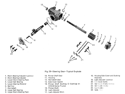 Chevy Steering Box Parts Diagram - Wiring Diagram Database Chevy Silverado Truck Parts Inspirational Gmc Diagram Amazing Crest Electrical Ideas Ford Technical Drawings And Schematics Section B Brake Oldgmctruckscom Used 52016 Gm Suburban Tahoe Yukon Center Console New Black Dark 2008 Acadia Wiring Diagrams 78 Harness Database Body Beautiful All Of 73 87 Putting My Steering Column Back Together Wtf Is This Piece Third 93 Sierra Wiring Center Eclipse Fuse Box Car Ebay Chevrolet