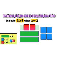 Virtual Algebra Tiles For Ipad by 26 Best Social Media Tips For Teachers Images On Pinterest