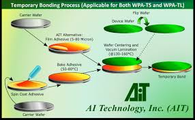 AI Technology, Inc. (AIT) Introduces Temporary Bonding Adhesive For ... What You Need To Know About Paid Cdl Traing Pinterest Driving Will I Really Get A Full Time Job With Benefits After Graduation 8 Best Trucking Images On Truck Drivers Semi Trucks And Schools In Las Vegas Best Image Kusaboshicom Coastal Transport Co Inc Careers Ryan Ho Team Lead Intertional Operations Ait Worldwide Wner Ron Fenner Branch Owner Logistics Linkedin Intermodal Mc Carrier Llc Nv Youtube How Much Can Drivers Make Index Of Wpcoentuploads201610