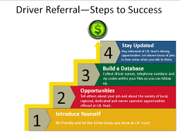 How Truck Driver Maximizes Referral Bonuses – J.B. Hunt Jobs Blog Emergency Vehicles Kids Videos Learn Name Youtube 105 Best Trucking Memes Images On Pinterest Truck Mes Semi Monster Driver Killed At Brimstone Drivers On Ats_03jpg 64 Creative Business Names Ideas Entpreneur Blog Humboldt Broncos Hockey Home Becomes Place Of Mourning Support Former Driving Instructor Ama Hlights Us Top 50 Companies Mum Names Nisa Lorry After Fundraiser Daughter Industry Hshot Trucking Pros Cons The Smalltruck Niche Minnesota Trucking Association Names Michael Matheson 2016 Minnesota Association Jack Pate Of The Year