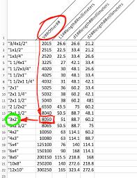 Ceiling Radiation Damper Definition by Blog U2013 Andekan