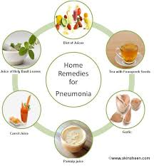 Walking Pneumonia Treatment – tenderness