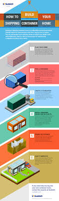 How To Build Your Own Shipping Container Home | House, Tiny Houses ... 5990 Best Container House Images On Pinterest 50 Best Shipping Home Ideas For 2018 Prefab Kits How Much Do Homes Cost Newliving Welcome To New Living Alternative 1777 And Cool Ready Made Photo Decoration Sea Cabin Kit Archives For Your Next Designs Idolza 25 Cargo Container Homes Ideas Storage 146 Shipping Containers Spaces Beautiful Design Own Images