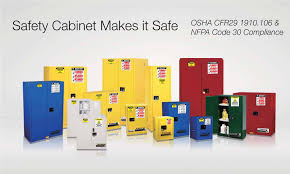 Flammable Cabinets Osha Regulations by Solid Link Engineering Pvt Ltd Linkedin