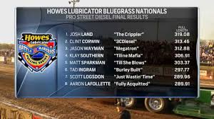 100 Bluegrass Truck And Trailer Battle Of The Pulling Series Ep 1501 YouTube