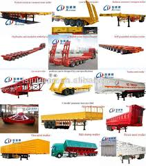 Type Of Trailers | Agencia Tiny Home Different Types Of Material Handling Equipment Used In Warehouse Infographics Archives Heavy Duty Direct Learning Cstruction Vehicles Trucks Diggers Dump Truck Collection Of Transport Icons Stock Vector Illustration Names Preschool Powol Packets Crayon Box Boy Illustrations Creative Market Truckdrivsgermany Cargo Worldwide Revealing Pictures Bull 1376 Unknown Icon Set 9 Round Black On Industrial Types Cstruction Trucks Svg Files By Zoss D Design Bundles