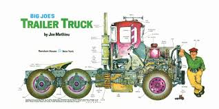 Big Joe's Trailer Truck – Joe Mathieu Penguin Book Truck Penguinbktruck Twitter Dont Choose Open Truck Transport Carrier Right Packers Green Toys Mixed Up Trucks With Baxter Rosie N Gus And Usborne Sticker Books God Is Better Than Az Alphabetical Grace Forklift Safety Inspection Checklist The Equipment Log Little Blue Board Book Alice Schertle Jill Mcelmurry Amazoncom Red Yellow Bus A Of Colors Rookie Toddler Coloring Garbage Collection Vector Illustration Sandusky 20 Gauge Steel 6 Sloped Shelves
