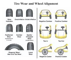 Honda Wheel Alignment Service Cost & Info Klein Honda In Everett ... Alignments Excelerate Performance Jeffreys Automotive The Perfect Alignment In Fort Worth Area Tire Sales Repairs Wheel Services Laser Gpr Truck Service And Perth Wa Mobile Alignment Florida Semi Truck King High Definition With Hunters Hawkeye Pep Boys Wheel Fitment Guide 2015 Page 2 Ford F150 Forum How To Diagnose An Problem 5 Steps Pictures Sunshine Brake Expert