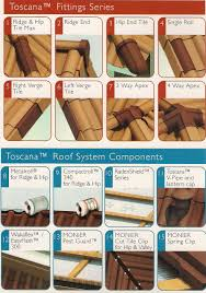 Monier Roof Tile Colours by Monier Toscana Clay Roofing Tile