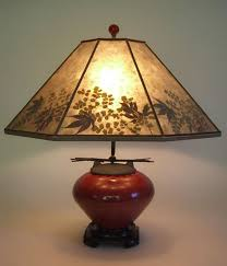 Mica Lamp Shade Company by What Our Clients Say Sue Johnson
