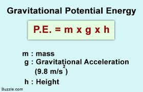 Gravitational Potential Energy Experiments