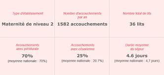 tarif chambre hopital hôpital privé nord parisien maternité avis et opinions des
