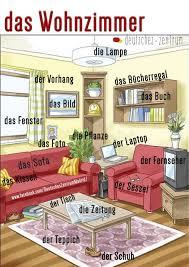 wohnzimmer deutsche vokabel grammatik alemán german daf