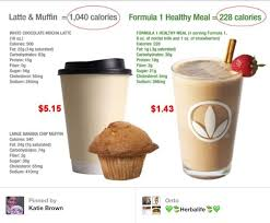Pumpkin Spice Herbalife Shake Calories by 54 Best Nutrition Club Images On Pinterest Beauty Tips