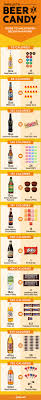 Dogfish Head Pumpkin Ale Calories by Best 25 Calories In Beer Ideas On Pinterest Alcohol Calories