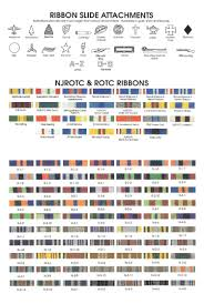 Awards And Decorations Us Army by Vanguard Color Ribbon Chart U2013 Vanguard