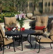 Stores That Sell Outdoor Patio Furniture le S Outdoor Patio