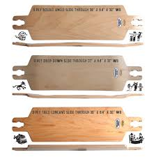 Pintail Longboard Deck Template by Churchill Mfg The Lost Longboard Templates Found And Uncut