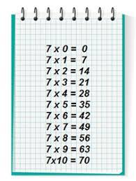 tables de multiplication par 6 et 7