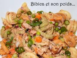 salade de pâtes au thon et aux légumes bibica s cooking