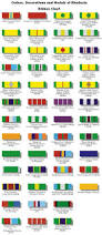 Awards And Decorations Us Army by Ww2 Awards And Decorations Decoration Idea Luxury Beautiful And