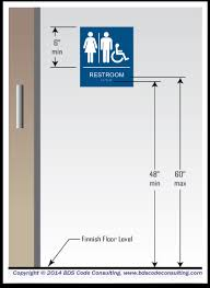 Ada Restroom Sign Mounting Height by Restroom Sign Height Ada Ada Urinal Height Google Search