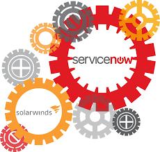 Solarwinds Web Help Desk Demo by Servicenow Archives Ayehu