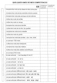 grille d 騅aluation atelier cuisine école références boisseau langue orale en maternelle table des