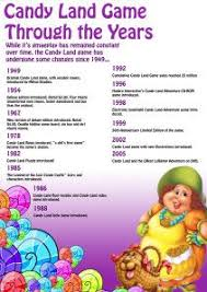 History Of Candy Land