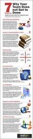 Landesk Service Desk Rest Api by 17 Best Images About Grc Security On Pinterest Problem Solving