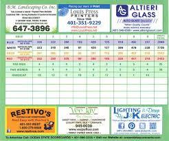 Par Rating Carpet by Scorecard