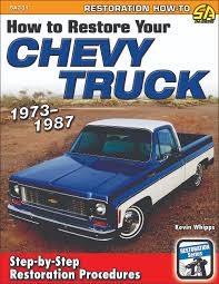 1973-1987 GMC And Chevy Truck Parts Interchange Manual Car Brochures 1973 Chevrolet And Gmc Truck Chevy Ck 3500 For Sale Near Cadillac Michigan 49601 Classics Classic Instruments Store Gstock 197387 Chevygmc Package Gmc Pickups Brochures1973 Ralphie98 Sierra 1500 Regular Cab Specs Photos Pickup Information Photos Momentcar The Jimmy Pinterest Rigs Trucks 6500 Grain Truck Item Al9180 Sold June 29 Ag E Bushwacker Cut Out Style Fender Flares 731987 Rear 1987 K5 Suburban Dash Cluster Bezel Parts Interchange Manual Cars Bikes Others American Stock