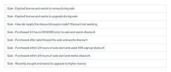 How To Successfully Run A Sale On Your Website - Easy ... Faq Page Watsons Singapore Official Travelocity Coupons Promo Codes Discounts 2019 This New Browser From Opera Looks Amazing Browsers Mr Key Minutekey Twitter Grab Ielts Special Offer Asia British Council Unique Coupon For Shopify Klaviyo Help Center Kwik Fit Voucher 10 Off At Myvouchercodes Parkingsg What Is Airbnb First Booking Coupon Code Claim Yours Today Thank You Very Much Our Free