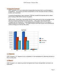 100 Trucking Company Business Plan Pdf 8734218998542