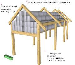 Floor Joist Span Table For Sheds by Design Questions For A New Barn