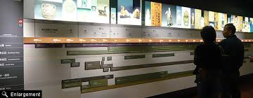 Exhibit Design Timeline From National Palace Museum