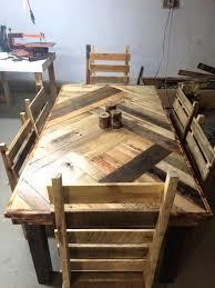 pallet kitchen table – garnoub