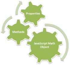 Javascript Math Ceil Floor by Javascript Math Object U0027s Method And Properties Tutorial Savvy